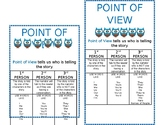 Point of View (Quick Notes for Journal)