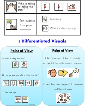 Point of View RL.1.6 Mini Unit (Modified for Special Ed/ELL/ESL)
