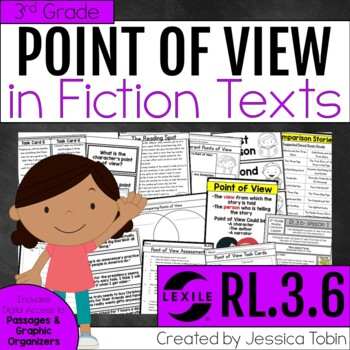 Point of View RL3.6