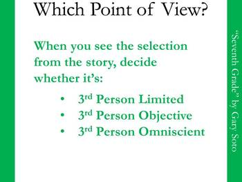 Point of View - Seventh Grade by Gary Soto
