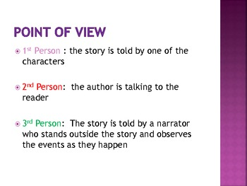 Point of View Slideshow