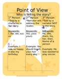 Point of View Star Poster