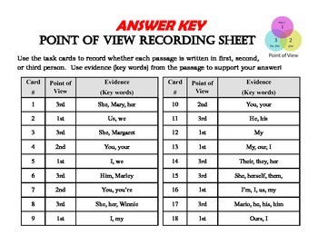Point of View Task Cards Activity (1st, 2nd, and 3rd with Evidence)