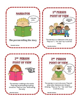 Point of View Vocabulary Cards