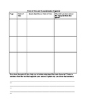 Point of View and Characterization Organizer