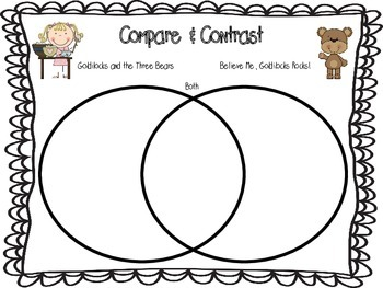 Point of View and Other Common Core Activities Using Fairy Tales & Spin-Offs