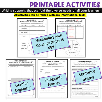Point of View and Purpose RI.6.6 Writing Informative Paragraphs