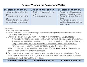 Point of View as a Reader and Writer