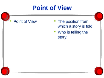 Point of View in Literature PowerPoint