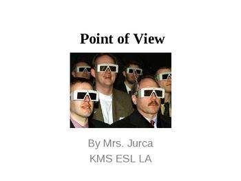 Point of View in Literature Powerpoint Presentaiton