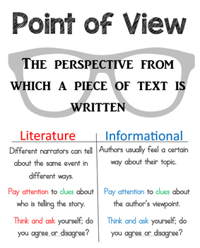 Point of View in Literature and Infomational Text