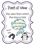 Point of View mini-posters