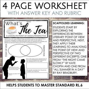 Distance Learning: Point of View vs Perspective Worksheets for Secondary ELA