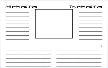 Teaching Point of View: Using Pictures