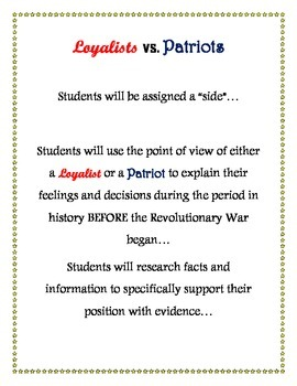 Point of View...The Debate between the Loyalists and the Patriots