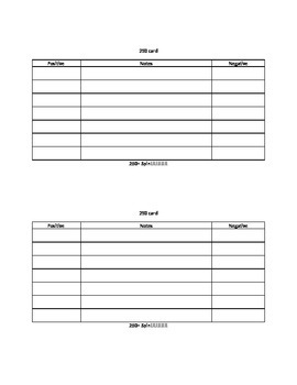 Point sheets for behavior