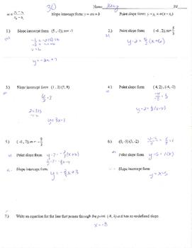 Point slope form slope intercept form practice quiz test worksheet (A) mx+b