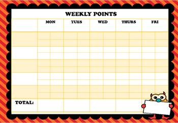 Point system reward chart