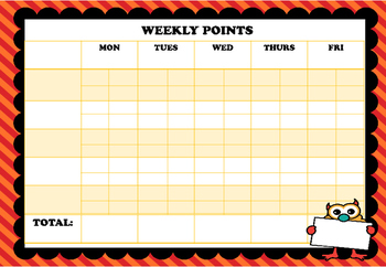 Point system reward chart
