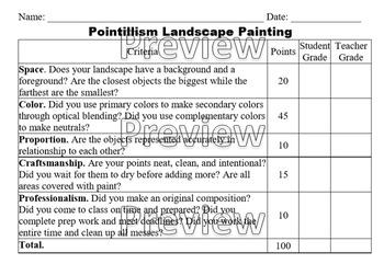 Pointillism: Lecture and Project