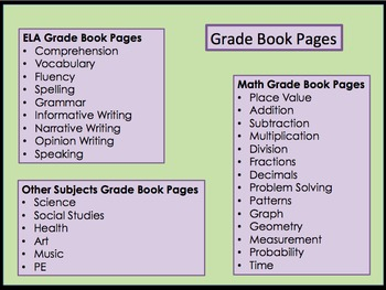 Points Based Excel Grade Book - all subject areas