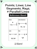 Points, Line Segments, Lines, Rays, & Parallel Lines Reference Sheet (2 Sizes)