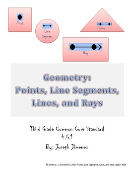 Points, Line Segments, Lines, and Rays Lesson Plan - 4th G