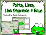 Points, Lines, Line Segments, & Rays Flipchart