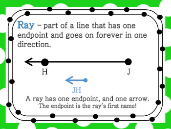 Points, Lines, Line Segments and Rays