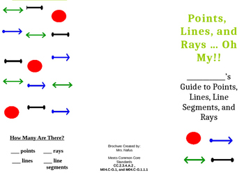 Points, Lines, Line Segments, and Rays Brochure