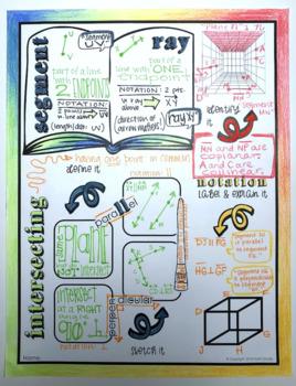 Points, Lines, & Planes Doodle Notes