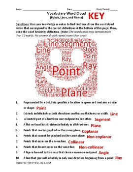Points Lines Planes etc. Vocabulary Word Cloud Word Bank Handout Geometry