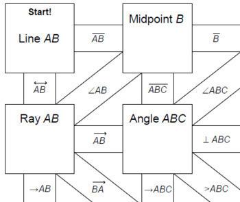 POINTS, LINES, PLANES: BUNDLE - TASK CARDS, MAZES, POWERP GAME, SCAVENGER HUNT