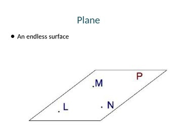 16.1 Points, Lines and Planes