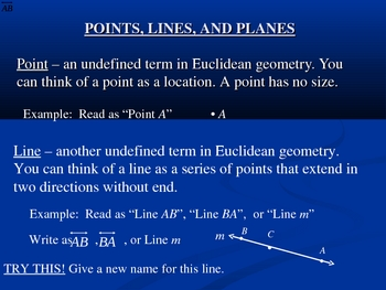 Points, Lines, and Planes Power Point Lesson