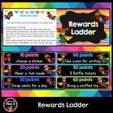 Points Rewards Ladder