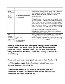 Points and Reasons (2 lessons & anchor chart)