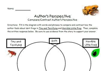 """Poison Dart Frog"" Common Core Informational Nonfiction Close Read Set grade 2-3"