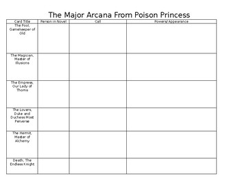 Poison Princess Note Chart