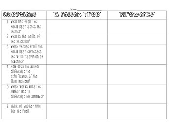"""""""Poison Tree"""" and """"Fireworks"""" Comparison Chart with Questions"""