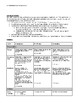 Poisonwood Bible - ESPN Project & Rubric