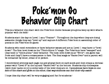 Poke'mon Behavior Clip Chart