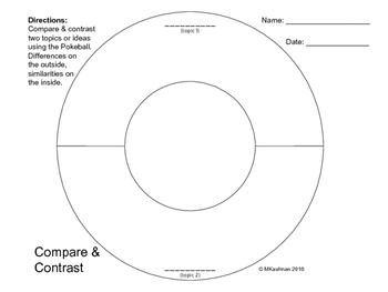 Pokeball Compare & Contrast Graphic Organizer