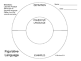 Pokeball Figurative Language Graphic Organizer