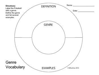 Pokeball Genre Graphic Organizer