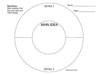 Pokeball Main Idea Graphic Organizer
