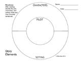 Pokeball Story Elements Graphic Organizer