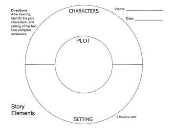 Pokeball Story Elements Graphic Organizer