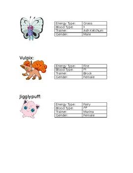 Pokemon Breeding Program:  Gotta Breed Them All!  (Full Genetics Principles)