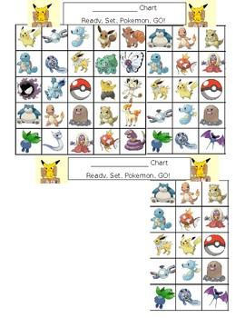 Pokemon Chart